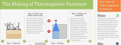 How Thermoplastic Furniture is Made